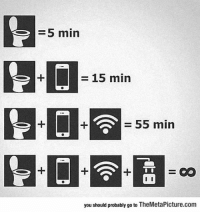 Tumblr, Blog, and Http: 5 min  - 15 mirn  - 55 min  you should probably go to TheMetaPicture.com srsfunny:Going To The Bathroom