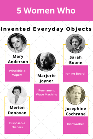 Josephine: 5 Women Who  Invented Everyday Objects  Mary  Sarah  Anderson  Boone  Windshield  Ironing Board  Wipers  Marjorie  Joyner  Permanent  Wave Machine  Merion  Josephine  Donovan  Cochrane  Disposable  Diapers  Dishwasher