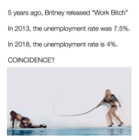 "Spears 2020 🇺🇸(@drinksforgayz): 5 years ago, Britney released ""Work Bitch""  In 2013, the unemployment rate was 7.5%  In 2018, the unemployment rate is 4%  COINCIDENCE? Spears 2020 🇺🇸(@drinksforgayz)"