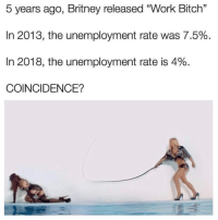 """Bitch, Funny, and Work: 5 years ago, Britney released """"Work Bitch""""  In 2013, the unemployment rate was 7.5%  In 2018, the unemployment rate is 4%  COINCIDENCE? Seems unlikely"""