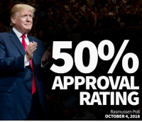 Thank You, Working, and October: 50%  APPROVAL  RATING  Rasmussen Poll  OCTOBER 4, 2018 Working hard, thank you!