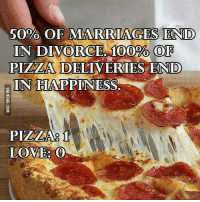 Dank, 🤖, and Endo: 50% OF MARRIAGES ENID  IN DIVORCE 100% OR  PIZZA DELIVERIES ENDO  IN HAPPINESS  PIZZAS 1  LOVE:  O PIZZA > LOVE! http://9gag.com/gag/a2YRA4p