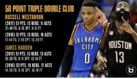 Who Had The Most Impressive 50-Point Triple-Double? VIDEO:: 50 POINT TRIPLE-DOUBLE CLUB  RUSSELL WESTBROOK  (2017) 57 PTS, 13 REBS. 11 ASTS  21-40 FG. 6-15 3PT. 9-11 FT  (2016) 51 PTS. 13 REBS. 10 ASTS  OKLAHOMA  CITY  HOUSTON  17-44 FG. 2-10 3PT. 15-20 FT  JAMES HARDEN  (2017) 51 PTS. 13 REBS. 13 ASTS  16-28 FG. 6-11 3PT. 13-14 FT  (2016) 53 PTS. 16 REBS. 17 ASTS  14-26 FG. 9-16 3PT. 16-18 FT Who Had The Most Impressive 50-Point Triple-Double? VIDEO: