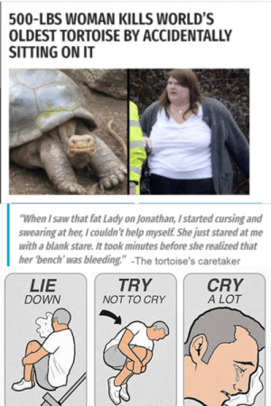 "lets make jonathan the tortoise the profile of the subreddit to honour him.: 500-LBS WOMAN KILLS WORLD'S  OLDEST TORTOISE BY ACCIDENTALLY  SITTING ON IT  ""When I saw that fat Lady on Jonathan, I started cursing and  swearing at her, I couldn't help myself. She just stared at me  with a blank stare. It took minutes before she realized that  her 'bench' was bleeding."" -The tortoise's caretaker  CRY  A LOT  LIE  DOWN  TRY  NOT TO CRY lets make jonathan the tortoise the profile of the subreddit to honour him."