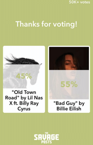 """The way this poll includes textboxes within the graphs of its results thereby misrepresenting them: 50K+ votes  Thanks for voting!  45%  55%  """"Old Town  Road"""" by Lil Nas  X ft. Billy Ray  Cyrus  """"Bad Guy"""" by  Billie Eilish  II  SAVAGE  THE  POSTS The way this poll includes textboxes within the graphs of its results thereby misrepresenting them"""