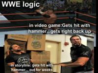 Video Game Meme: WWE logic  in video game Gets hit with  hammer... gets right back up  in storyline: gets hit with  hammer... out for weeks