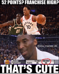 Cute, Kobe Bryant, and Memes: 52 POINTSP FRANCHISE HIGH?  OTO  @nba memes 24  KOBE  BRYANT  1ST HALF 2ND HAL  POINTS 26  THAT'S CUTE Kobe scored 55 in the one half against the Raptors 💀👀 - Follow @_nbamemes._