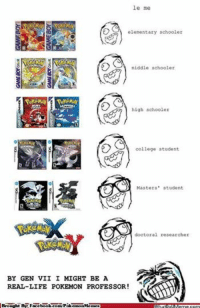 Through the years! Credit: Bandersnatch http://whatdoumeme.com/meme/fsv9q1: le me  elementary schooler  middle schooler  high schooler  college student  Masters  student  doctoral researcher  BY GEN VII I MIGHT BE A  REAL-LIFE POKEMON PROFESSOR  Brouaht BN Facebook conaPela  nMemnes Through the years! Credit: Bandersnatch http://whatdoumeme.com/meme/fsv9q1