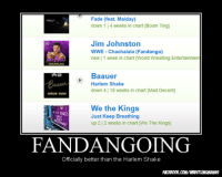 Ups, Wrestling, and World Wrestling Entertainment: Fade (feat. Maiday)  down 1 l 4 weeks in chart [Boom Ting]  Jim Johnston  WWE Chachalala (Fandango)  new l 1 week in chart [Word Wrestling Entertainmen  Baauer  Harlem Shake  down 4 l 18 weeks in chart [Mad Decentl  HARLEM SAAKE  We the Kings  Just Keep Breathing  up 2 2 weeks in chart We The Kings]  FANDANGOING  Officially better than the Harlem Shake It's official (update: RTed by Fandango. Best. Day. Ever)