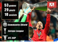 Community, Goals, and Memes: 53games  29 goals  assists  Community Shield  Europa League  EFL CUP Zlatan Ibrahimović's two seasons at Manchester United🏆