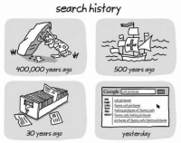 Google Search: search history  OO  400,000 years ago  500 years ago  Google  cat pictures  funny cat eictures  tak  tures of  ees2 funny cats taki  tures  ictures of  cats tak  yesterday  30 years ago