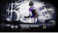 """(He'd) have to be a top five (corner).""  Tall, strong and fast — @XavierRhodes29_ (add in a 79-inch wingspan) is a prototypical CB. #NFLTop100 https://t.co/xQHpzztFZ9: 55 XAVIER RHODES  LAST  CORNERBACK ""(He'd) have to be a top five (corner).""  Tall, strong and fast — @XavierRhodes29_ (add in a 79-inch wingspan) is a prototypical CB. #NFLTop100 https://t.co/xQHpzztFZ9"