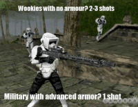 Star Wars, Military, and Applies: Wookies with no armour 2-3 shots  Military with advanced armor?1sho -terrydragon2 This only applies to fully charged bowcasters, by the way.