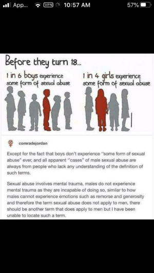 "Girls, Definition, and Experience: 57%  App..  (VPN  10:57 AM  Before they turn 18.  1 in 6 boys experience  Some form of sexual abuse  in 4 girls experience  Some form of sexual abuse  comradejordan  Except for the fact that boys don't experience ""some form of sexual  abuse"" ever, and all apparent ""cases"" of male sexual abuse are  always from people who lack any understanding of the definition of  such terms.  Sexual abuse involves mental trauma, males do not experience  mental trauma as they are incapable of doing so, similar to how  males cannot experience emotions such as remorse and generosity  and therefore the term sexual abuse does not apply to men, there  should be another term that does apply to men but I have been  unable to locate such a term. Found on r/cringetopia. Why are people like this"