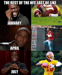 RGIII the comeback?!: THE REST OF THE NFC EAST BE LIKE  JANUARY  APRIL  MA  JULY  NFL MEME s RGIII the comeback?!