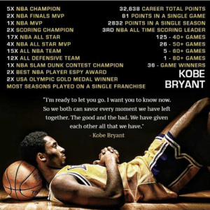 "All Star, Bad, and Dunk: 5X NBA CHAMPION  2X NBA FINALS MVP  1X NBA MVP  2X SCORING CHAMPION  17X NBA ALL STAR  4X NBA ALL STAR MVP  15X ALL NBA TEAM  12X ALL DEFENSIVE TEAM  1X NBA SLAM DUNK CONTEST CHAMPION  2X BEST NBA PLAYER ESPY AWARD  2X USA OLYMPIC GOLD MEDAL WINNER  MOST SEASONS PLAYED ON A SINGLE FRANCHISE  32,638 CAREER TOTAL POINTS  81 POINTS IN A SINGLE GAME  2832 POINTS IN A SINGLE SEASON  3RD NBA ALL TIME SCORING LEADER  125-40+ GAMES  26 50+ GAMES  5-60+ GAMES  1 80+ GAMES  36 GAME WINNERS  KOBE  BRYANT  ""Im ready to let you go. I want you to know now.  So we both can savor every moment we have left  together. The good and the bad. We have given  each other all that we have.""  Kobe Bryant"