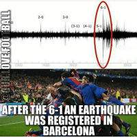 Who remembers? 😵: 6-1  2-0  3-0  0  (3-1) (4-1) 5-1  72000  74000  7600  80000  AFTER THE 6-1AN EARTHQUAKE  WAS REGISTERED IN  BARCELONA Who remembers? 😵