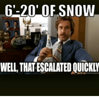 East Coast brace yourselves.  Thatsright: 6'-20' 0F SNOW  WELL, THAT ESCALATED QUICKLY East Coast brace yourselves.  Thatsright