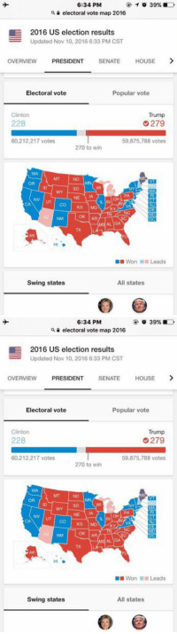 Results of the election before and after the riots: 6:34 PM  39%,  a electoral vote map 2016  E 2016 US election results  Updated Nov 10, 2016 6:33 PM CST  OVERVIEW  PRESIDENT  SENATE  HOUSE  Popular vote  Electoral vote  Clinton  Trump  228  279  60,212,217 votes  59,875,788 votes  270 to win  Co Ks Mo  OK AA  Won Leads  Swing states  All states   6:34 PM  o 39%  Q electoral vote map 2016  E 2016 US election results  Updated Nov 10, 2016 6:33 PM CST  OVERVIEW  PRESIDENT  SENATE  HOUSE  Electoral vote  Popular vote  Clinton  Trump  228  G279  60,212,217 votes  59,875,788 votes  270 to win  NN UT co KS MO  LEI  Won Leads  Swing states  All states Results of the election before and after the riots