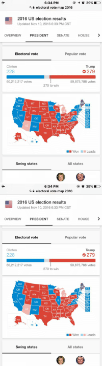 Funny, Riot, and House: 6:34 PM  TO 39%  electoral vote map 2016  E 2016 US election results  Updated Nov 10, 2016 6:33 PM CST  OVERVIEW  PRESIDENT  SENATE  HOUSE  Electoral vote  Popular vote  Clinton  Trump  228  279  60,212,217 votes.  59,875,788 votes.  270 to win  WA  MT  ND  VT  MN  OR  NHI  SD  MA  PA  L NE  IAA  OH  NV  CT  UT  CA  CO  KS  MO  NJ  VA  KY  DE  NC  MD  OK  AR  AZ  NM  SC  DC  MS AL GA  AK  FL  HI  Won Leads  Swing states  All states   6:34 PM  electoral vote map 2016  E 2016 US election results  Updated Nov 10, 2016 6:33 PM CST  OVERVIEW  PRESIDENT  SENATE  HOUSE  Electoral vote  Popular vote  Trump  Clinton  228  279  60,212,217 votes  59,875,788 votes  270 to win  WA  MT  ND  VT  MN  OR  NH  SD  MA  PA  NE  IA  OH  NV  CT  IL IN  CA  CO  1 MO  KS  NJ  VA  KY  DE  NC  TN  MD  OK  AR  NM  SC  DC  MS AL GA  AK  FL  Won Leads  Swing states  All states Results of the election before and after the riots
