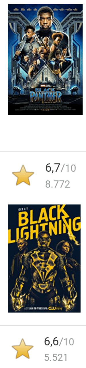 Lit, Target, and Tumblr: 6,7/10  8.772   GET LIT  BLAC  LIGHINING  6,6/10  5.521 lover-isaday:  transjeannie:  What could be the reason for these ratings🤔