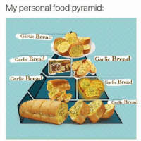 Adobe, Food, and Photoshop: My personal food pyramid  Garlic Bread  Garlic Bread  Garlic Bread  REA  Garlic  Brea.  Garlic Bread  Garlic Brea Figured you might like this.  Created with Adobe Photoshop by Jake Belton
