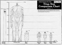 armin is so tall 🤣🤣: 60m  Newly drawn by the artist!  Titan Files  60 m  Titan Size  Comparison Chart  _ Volume 1-9  50m-  50m  Hajime Isayama has created a new chart comparing the bodies of the various  Ttans that have appeared as of Volume 9 Seeing this, you get a good idea of how  overwhelimingly large the Colosus Titan is  20 m  14m  10 m  Wall  Colossus Titan  Beast  Titan  Armored  Titan  Eren's  Titan  Female Mikasa  Titan armin is so tall 🤣🤣