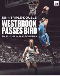 Another One, Another One, and Sports: 60TH TRIPLE DOUBLE  WESTBROOK  PASSES BIRD  5TH ALL TIME IN TRIPLE-DOUBLES  br Another one. Westbrook moves past Bird.
