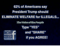 """Are you apart of the 62%? #NoAmnesty #SecureTheBorders #SanctuaryCities #BuildTheWall #Welfare: 62% of Americans say  President Trump should  ELIMINATE WELFARE for ILLEGALS.  The Voice ofthe People  Type """"YES""""  NATION  IN  DISTRESS  like us on  facebook  and """"SHARE""""  if you AGREE! Are you apart of the 62%? #NoAmnesty #SecureTheBorders #SanctuaryCities #BuildTheWall #Welfare"""