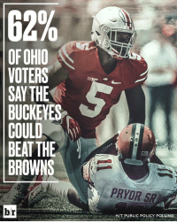 Sports, Beats, and Browns: 62%  OF OHIO  VOTERS  SAY THE  BUCKEYES  COULD  BEAT THE  BROWNS  br  PRYOR SR  HAT PUBLIC POLICY POLLING Ohio has spoken. Do you agree? BrownvsBuckeyes