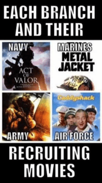 What's your movie?: EACH BRANCH  AND THEIR  NAVY  MARINES  METAL  JACKET  ACT  VALO  hack  ARMY  AIR FORCE  RECRUITING  MOVIES What's your movie?