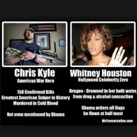 Chris Kyle Whitney Houston  Hollywood CeleberityZero  American War Hero  Drugee Drowned in her bath water,  150 Confirmed Kills  Greatest American Sniperin History from drug & alcohol concoction  Murdered in Cold Blood  Obama orders all flags  be flown at halfmast  Not even mentionedby 0bama  MrConservative com From our collection