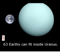 Memes, Earth, and Fitness: 63 Earths can fit inside Uranus.
