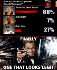 When I saw this poll:: Who was The Rock's greatest  WrestleMania rival?  Stone Cold Steve Austin  66%  AA  Hulk Hogan  7%  John Cena  27%  FINALLY  ONE THAT LOOKS LEGIT When I saw this poll: