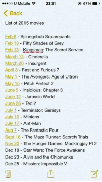 2015 Movie List 😍😍😍: 67% LD  OO  U Mobile  23:51  Back  List of 2015 movies  Feb 6 Spongebob Squarepants  Feb 13 Fifty Shades of Grey  Feb 13 Kingsman: The Secret Service  March 13 Cinderella  March 20  Insurgent  April 3  Fast and Furious 7  May 1  The Avengers: Age of Ultron  May 15  Pitch Perfect 2  June 5 Insidious: Chapter 3  June 12 Jurassic World  June 26  Ted 2  July 1 Terminator: Genisys  July 10  Minions  July 17 Ant-Man  Aug 7 The Fantastic Four  Sept 18  The Maze Runner: Scorch Trials  Nov 2  The Hunger Games: Mockingjay Pt 2  Dec 18 Star Wars: The Force Awakens  Dec 23 Alvin and the Chipmunks  Dec 25 Mission: lmpossible V 2015 Movie List 😍😍😍