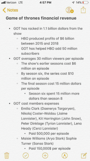 Game of Thrones, Hbo, and Sophie Turner: 7 14% 0  l Verizon LTE  4:57 PM  Notes  Game of thrones financial revenue  GOT has racked in 1.1 billion dollars from the  show  HBO produced profits of $6 billion  between 2015 and 2018  GOT has helped HBO add 50 million  subscribers  GOT averages 30 million viewers per episode  The show's earlier seasons cost $6  million an episode  By season six, the series cost $10  million an episode  The final season cost 15 million dollars  O  per episode  Season six spent 15 million more  dollars than season 8  GOT cast members expenses  Emilia Clark (Daenerys Targaryen),  Nikolaj Coster-Waldau (Jaime  Lannister), Kit Harrington (John Snow),  Peter Dinklage (Tyrion Lannister), Lena  Heady (Cerci Lannister)  Paid 500,000 per episode  Maisie Williams (Arya Stark) Sophie  Turner (Sansa Stark)  Paid 150,000$ per episode Finical revenues/costs of GOT