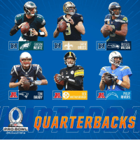 2018 #ProBowl Quarterbacks! https://t.co/6EWO8q1Gv4: 7 CARSON  WENTZ  DREW  BREES  RUSSELL  WILSON  PAIRIOS  TOM  BEN  ROETHLISBERGER  RIVERS  QUARTERBACKS  NFL  PRO BOWL  ORLANDo 2018 2018 #ProBowl Quarterbacks! https://t.co/6EWO8q1Gv4