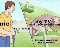"""<p>Memes about Rango: dank or normie investment? via /r/MemeEconomy <a href=""""http://ift.tt/2sBsGSg"""">http://ift.tt/2sBsGSg</a></p>: 7  me  my TV  (s  o l can watch Rango)  my ty remot  infrared rays from  my tv remote <p>Memes about Rango: dank or normie investment? via /r/MemeEconomy <a href=""""http://ift.tt/2sBsGSg"""">http://ift.tt/2sBsGSg</a></p>"""