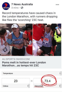 7 news: 7 News Australia  3 mins E  EWS  Record temperatures have caused chaos in  the London Marathon, with runners dropping  like flies the 'scorching 23C heat.  GRALE  AU SPORTS.YAHOO.COM  Poms melt in hottest-ever London  Marathon...as temps hit 23C  Temperature  23  73.4  Celsius  Fahrenheit
