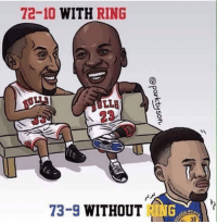 Nba,  Dont You Dare, and 73 9: 72-10  WITH  RING  LLE  73-9  WITHOUT Don't you dare compare