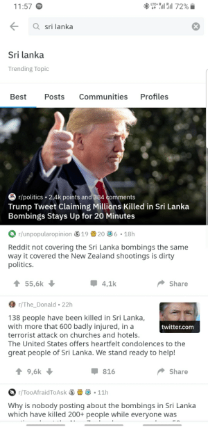 Politics, Reddit, and Twitter: 72%  11:57  < Q sri lanka  Sri lanka  Trending Topic  Best Posts Communities Profiles  r/politics 2,4k points and 384 comments  Trump Tweet Claiming Millions Killed in Sri Lanka  Bombings Stays Up for 20 Minutes  0 r/unpopularopinion ⑤ 19画20。6-18h  Reddit not covering the Sri Lanka bombings the same  way it covered the New Zealand shootings is dirty  politics.  ↑ 55,6k  4,1k  Share  r/The Donald 22h  138 people have been killed in Sri Lanka,  with more that 600 badly injured, ina  terrorist attack on churches and hotels.  The United States offers heartfelt condolences to the  great people of Sri Lanka. We stand ready to help!  twitter.com  19,6k  816  Share  Why is nobody posting about the bombings in Sri Lanka  which have killed 200+ people while everyone was Ah yes, the most significant event was the typo