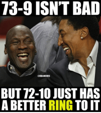 Nba, Ring, and Marlins: 73-9 ISN'T BAD  @NBAMEMES  BUT 72-10 JUST HAS  A BETTER  RING  TO IT 72-10 don't mean a thing without the ring. Credit: Marlin  LIKE NBA Memes!