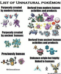 Interesting...: LIST OF UNNATURAL POKEMON  Purposely created  Derived from modern human  by modern humans  activities and products  Purposely created  by ancient humans  Derived from ancient human  activities and products  Previously human  Unknown origin buthighly  linked to humans  OPokennon Memes  WhatDo Interesting...