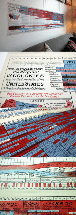 "meme-mage:    Political History of the Original 13 Colonies - Timeline Wall Decal     This amazing print comes from the 1907 ""Our Wonderful Country Illustrated"" published by W.C. King.Originally 2 double wide pages, this has been stitched into one continuous piece and measures 18"" high and around 80"" wide.It show the presidents, congressmen, and political parties from 1776 to 1908.This print is being offered as a removable wall decal. It won't damage painted surfaces and is easily repositionable.   https://www.etsy.com/listing/251139189/political-history-of-the-original-13?ref=shop_home_active_1 : 78 77  79 a0a  Washingfon  Adams Jeffe  OUR POLITICAL HISTORY.  The Original  13 COLONIES  Adopred the Constitution of the  UNITEDSTATES  n the detes indicelefwen ateepi  ATEaT  ONG THE ATIONS d  Democratic- Re publican  Ous PocirICAL PARTES  Whig  Federal   87 88  89  84 85 86  77 78 79 80 81 82 83  75  Was  The Deciamation af independence remminates  al govemeng body ofThe Colonies/rom 1776 to 1789,6uteach  Calony acrea independenntly, until one by one they adopted the  U.S.Constitution.  Themas Gollina  English rule, the Continental Congress was the gener  Delaware.  OUR POLITICAL HISTORY. 2ennsylvania  NewJersey.  LivigsronWiiam  The Original  13 COLONIES  Georgia.  Connecticut.  6. WaltenEdwa  Massachusets.  Maryland.  South Carolina. TPinckney Chas.Pine  New Hampshirewagden Jasi  Virginia.  New York.  North Carolina  Geo E. Howara  Adopted the Constitution of the  UNITEDSTATES  On the dates indicated where the State begins.  Bevely Randoph  Alexn  Rhode Island  OUR COUNTRY HAS BECOME THE GREATEST  AMONG THE NATIONS OF THE EARTH.  Canada  889  Wash.  Dates show when adm'ta,  to the Union.  ME  1889  French  ByDiscover  Mont.  No.Dak  On(A   iblicar  A62 63 6 65 26 67 6 79  n.  63  66 6768  Lincoln. Johnson Grant. Hayes  6465  69 70 7 72 73 74 15 1 NERR nWw  Lacthiet  Andrew  Charvee S.ovden.  Adennan  UNAIRarAer  Mardka  A.  iel Benks.  ars  day Hcks.  t.GistrancisPicke L Bon hamW  Vchaboo Goodwin Nathaniel.t BercyeseAN Gilmer eder th Herina n  Augusrus worada  Roerr.  Rte  T  2 rcAer.W SmithF. A PAeraon enryt ellsGibert w Iker  win D. Morgan. HoratieSaymout Reu  onn W.Elis Vlenry Clark Z. A Varce  IGTurner William Sp  Hall. Vlairbanksfredrick Wo/brookeGregery Smith Paul Diinghan Jahn Paga  ent.Fe nyon  UonTAotfelan dshbi  NC  Venaman er W.den TodR.coldmli  Seb Padaltore er  INGCOEAM u mi Ambrdse EBbrnside  Willam 6.BEWiow. DWodenter nr RA  Rud nayes. towrety  agolfinJas FRbinsen. The C Brmie  Andrew uphnson  C onAa Bker do  Ridguley tP  aL les  on. Da vid Tod.BroughCAnde Jacobo. Cox.  debert Ame  TEre  Ben G.Muhrey  Charles Clark  Yares.  Warts  Richa rd 0glesby.Jo n M.Palner.  WillienmithbentLievitklawi  TEFon  Rodert M Aarron.  Lucius Fainchlid.C Ma  n.  Menry P. Baldwin. dsnk  ony. Joshue L. Che mbelain. Sidney Pekham Dingeyle  dry . Crapo.  Henry Clay Worns  N MC   Democratic-Party  LOCOFOCO  Anti-Slavery Socie  AY  en Burgn  Nullification.  National Republican.  Era of Gooa Ee  Augh V  Sergeant4REY  NTI-MMASON  farshallC D.34Y. faney.(Cu.J Barbour  Duval. (D.1836.2SY) Srory.  Toda/o16eY) Woshington Johnson (a83430Y) Thomeson, Washington. (D.in293/Y)  Srory. T  Thomsan  Barbour  Narahell(C  Todd  Stery Marshall(eu) Duval  Trimble/01ea9.2or)  ZivingaroniA msen. Thempaon  Srory  Duval  ss conrsslconkkesslconeess CongRess. ConRess congress congress conness coniescon  1920 2/ 22 23 24 25 2627 28 29 30 3/ 32 33 34 35 36 37  19 20 21 22 23 24 25 26 27 28 29 30 3/ 32 33 34 35 36  Adams Jackson  JesTree  desfivy  Athny Generl  Grpinal  Caleb A8enner  David Hazzard  .Stout olinau MesielThomas Samuel Paynler  Charles  Pok.  Josep  Shulte.  Georg le  Josdoh Hister.  onn Andew meme-mage:    Political History of the Original 13 Colonies - Timeline Wall Decal     This amazing print comes from the 1907 ""Our Wonderful Country Illustrated"" published by W.C. King.Originally 2 double wide pages, this has been stitched into one continuous piece and measures 18"" high and around 80"" wide.It show the presidents, congressmen, and political parties from 1776 to 1908.This print is being offered as a removable wall decal. It won't damage painted surfaces and is easily repositionable.   https://www.etsy.com/listing/251139189/political-history-of-the-original-13?ref=shop_home_active_1"