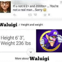 "Memes, Sorry, and Waluigi: 7i  If u not 6'2+ and 200lbs+ . You're  not a real man . Sorry  12 8  Waluigi  / Height and weight  Height 6' 3""  Weight 236 lbs  More about Waluigi Absolute unit via /r/memes https://ift.tt/2Reoe9c"
