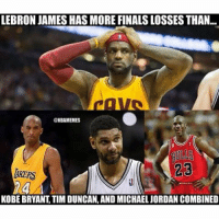 Where the Lebron fans at..? 😂😂: LEBRON JAMES HAS MORE FINALS LOSSESTHAN...  NBAMEMES  23  ARERS  KOBE BRYANT TIM DUNCAN, AND MICHAEL JORDAN COMBINED Where the Lebron fans at..? 😂😂