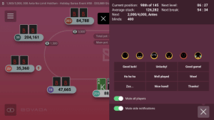 Due to what I can only assume is a coding error by Bovada, all of the emojis are now in BlackFace.: 8 1.500/3,000, 300 Ante No Limit Hold'em - Holiday Series Event #58 - $30,888 Gtc Current position: 98th of 145  Next level:  06: 27  54:34  Average stack:  126,282 Next break:  B B  Next  2,000/4,000, Antes  blinds:  400  84,788  202  B B  $3,000  Total pot: :  204,161  39  Main pot: :  $ 1,500  B B  Good game!  Unlucky!  Good luck!  35,360  20  Well played  Ha ha ha  Wow!  B B  Nice hand!  Thanks!  Zzz...  47,665  18  88  204  Mute all players  Mute side notifications  BOVADA  DA  II Due to what I can only assume is a coding error by Bovada, all of the emojis are now in BlackFace.