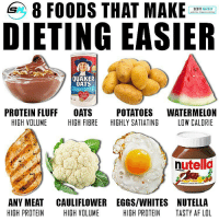 RT @caloriedetails: 8 Foods that make dieting easier 👇👇👇 https://t.co/XBU4LOGFcm: 8 FOODS THAT MAKE  DIETING EASIER  SCOIT MURRAY  UAKER  OATS  QUICK 1>MINUT  PROTEIN FLUFF OATS POTATOES WATERMELON  HIGH VDLUME HIGH FIBRE HIGHLY SATIATING LOW CALDRIE  utella  ANY MEATCAULIFLOWER EGGS/WHITES NUTELLA  HIGH PROTEIN HIGH VOLUME  HIGH PROTEIN  TASTY AF LOL RT @caloriedetails: 8 Foods that make dieting easier 👇👇👇 https://t.co/XBU4LOGFcm