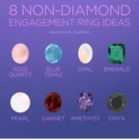8 NON-DIAMOND  ENGAGEMENT RING IDEAS  ANDREA HICKEY/BUZZFEED  ROSE  QUARTZ  BLUE  TOPAZ  OPAL EMERALD  PEARL GARNET AMETHYST ONYX which one would you choose? 💍