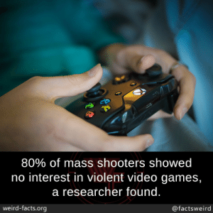 mindblowingfactz:80% of mass shooters showed no interest in violent video games, a researcher found.: 80% of mass shooters showed  no interest in violent video games,  a researcher found.  weird-facts.org  @factsweird mindblowingfactz:80% of mass shooters showed no interest in violent video games, a researcher found.